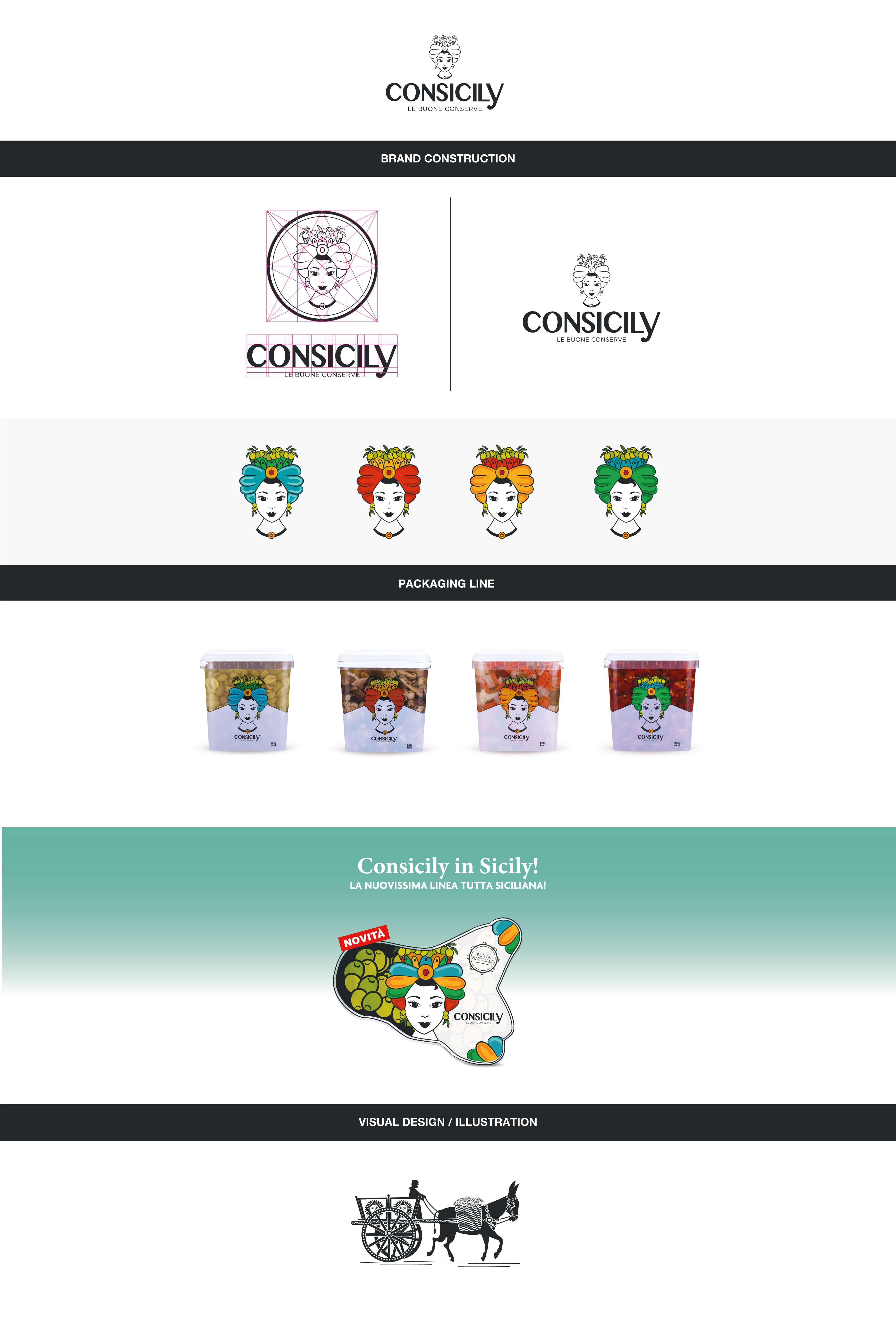consicily-01